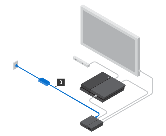 پلی استیشن VR